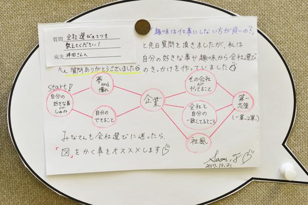 「会社選びのコツを教えて」という質問に対する、坪田さんの手書きの回答。「迷ったら図を書くことをオススメ」とコメントが添えてある